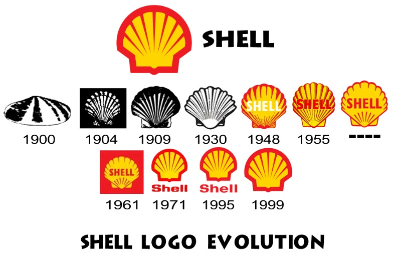 shell logo fourth oldest in the world � royal dutch shell