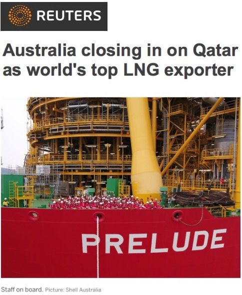 Natural Gas Price Forecast Australia
